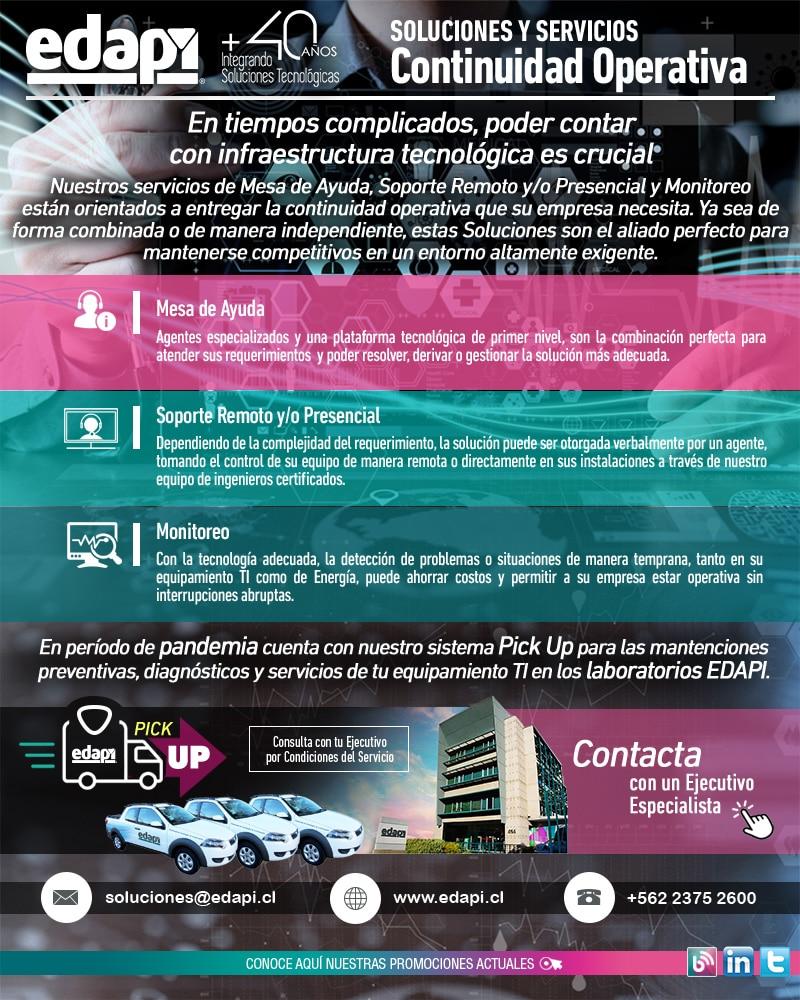¡COMPRA AHORA CON EL CARRO DE COMPRA DIRECTA!